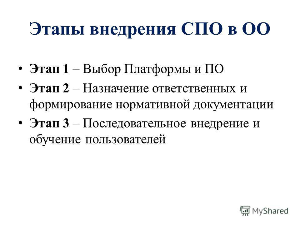 Этап 1 – Выбор Платформы и ПО Этап 2 – Назначение ответственных и формирование нормативной документации Этап 3 – Последовательное внедрение и обучение пользователей Этапы внедрения СПО в ОО