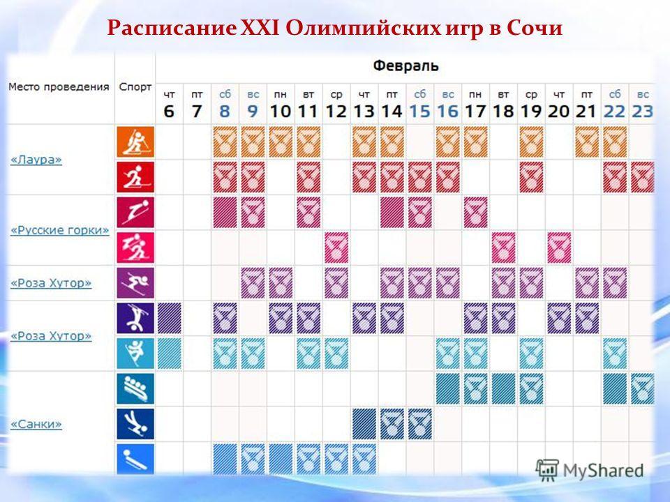 Расписание XXI Олимпийских игр в Сочи