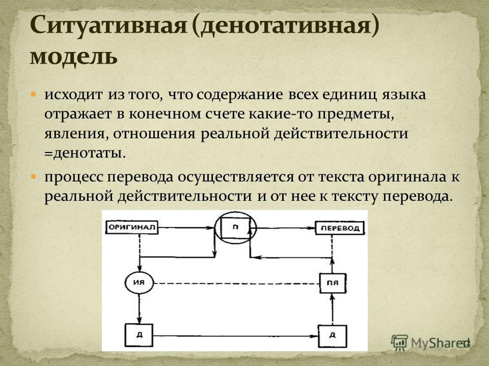 исходит из того, что содержание всех единиц языка отражает в конечном счете какие-то предметы, явления, отношения реальной действительности =денотаты. процесс перевода осуществляется от текста оригинала к реальной действительности и от нее к тексту п