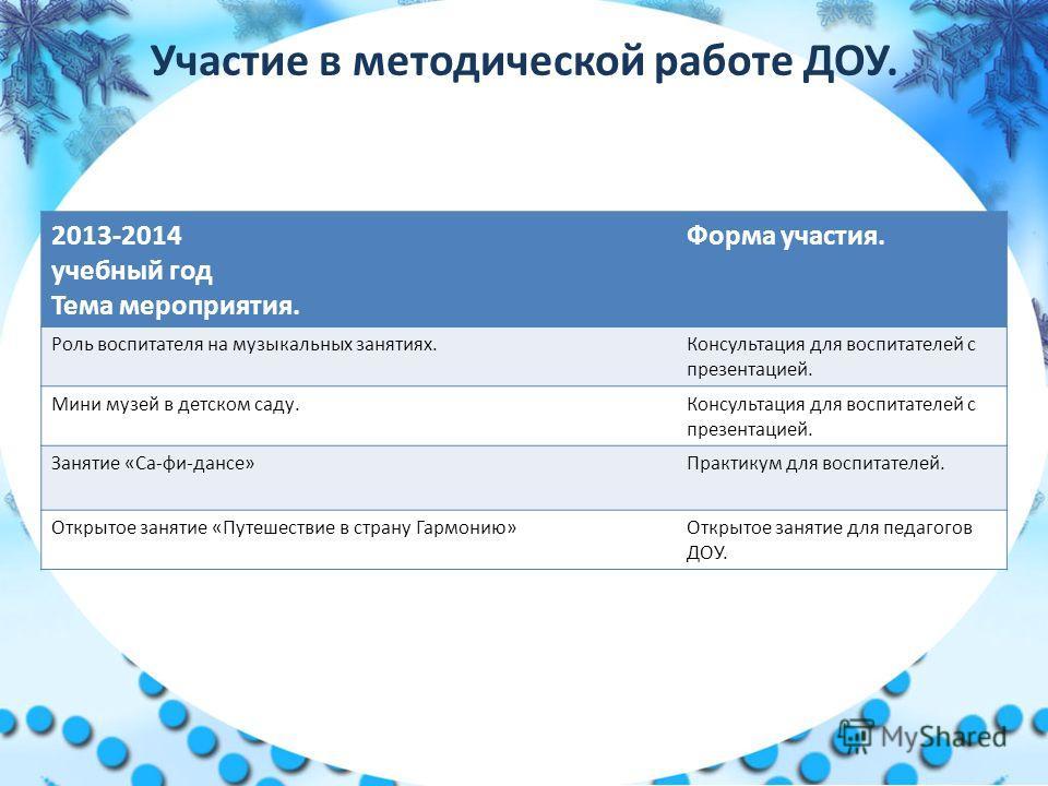 Закон Республики Татарстан 19 -ЗРТ от