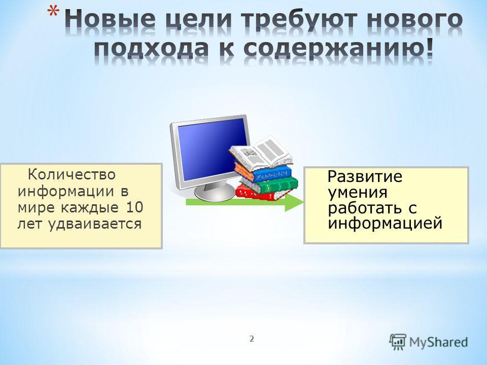 2 Количество информации в мире каждые 10 лет удваивается Развитие умения работать с информацией
