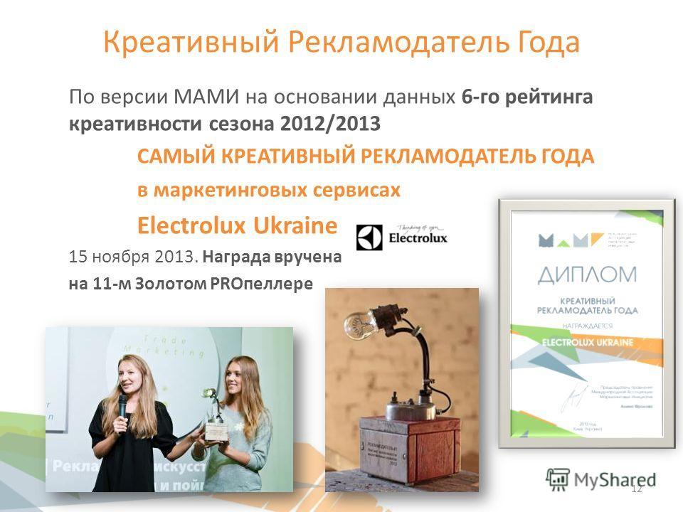 Креативный Рекламодатель Года По версии МАМИ на основании данных 6-го рейтинга креативности сезона 2012/2013 САМЫЙ КРЕАТИВНЫЙ РЕКЛАМОДАТЕЛЬ ГОДА в маркетинговых сервисах Electrolux Ukraine 15 ноября 2013. Награда вручена на 11-м Золотом PROпеллере 12