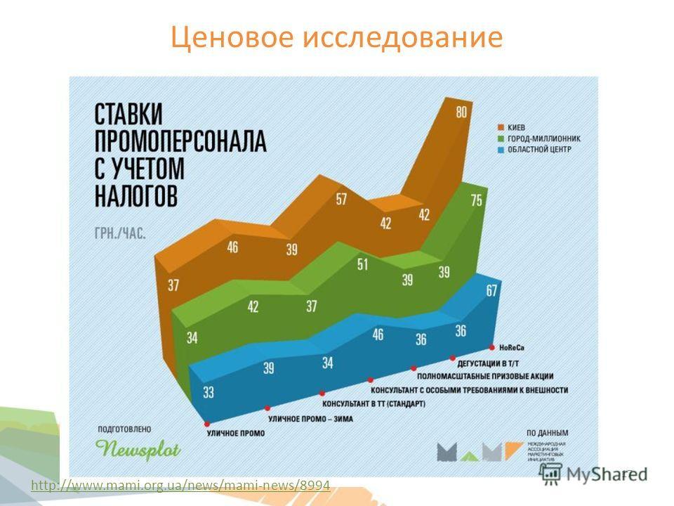 Ценовое исследование 17 http://www.mami.org.ua/news/mami-news/8994