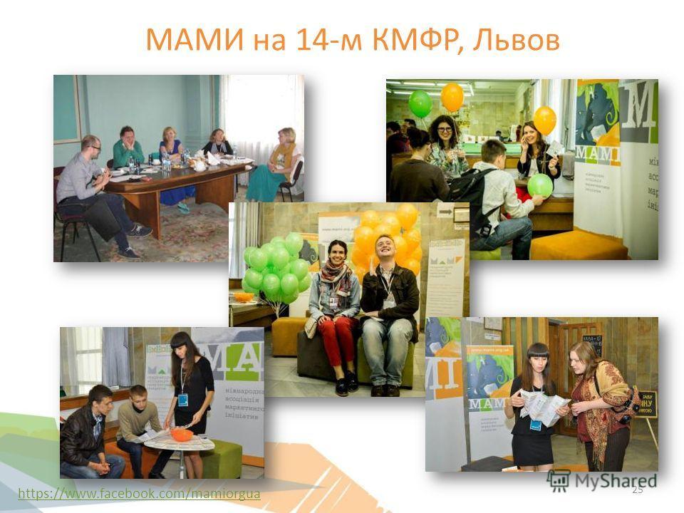 25 МАМИ на 14-м КМФР, Львов https://www.facebook.com/mamiorgua