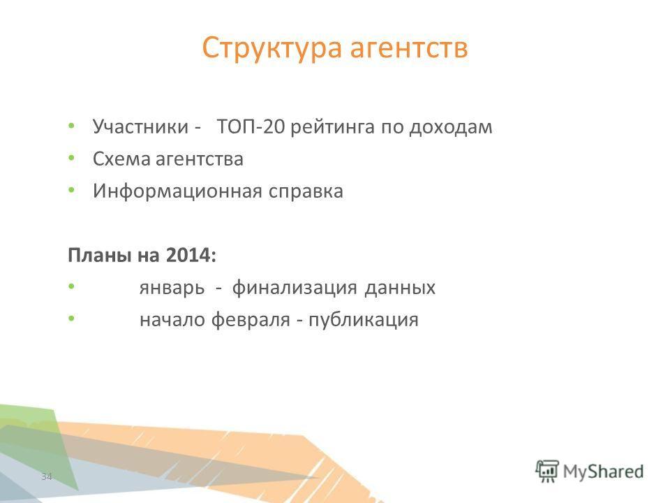 Структура агентств Участники - ТОП-20 рейтинга по доходам Схема агентства Информационная справка Планы на 2014: январь - финализация данных начало февраля - публикация 34