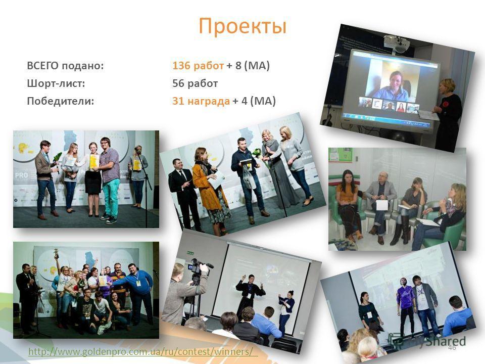 Проекты http://www.goldenpro.com.ua/ru/contest/winners/ ВСЕГО подано: 136 работ + 8 (МА) Шорт-лист: 56 работ Победители: 31 награда + 4 (МА) 46