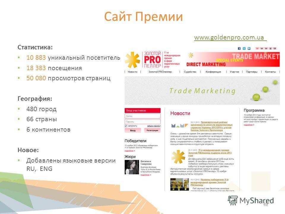 Статистика: 10 883 уникальный посетитель 18 383 посещения 50 080 просмотров страниц География: 480 город 66 страны 6 континентов Новое: Добавлены языковые версии RU, ENG Сайт Премии www.goldenpro.com.ua 49
