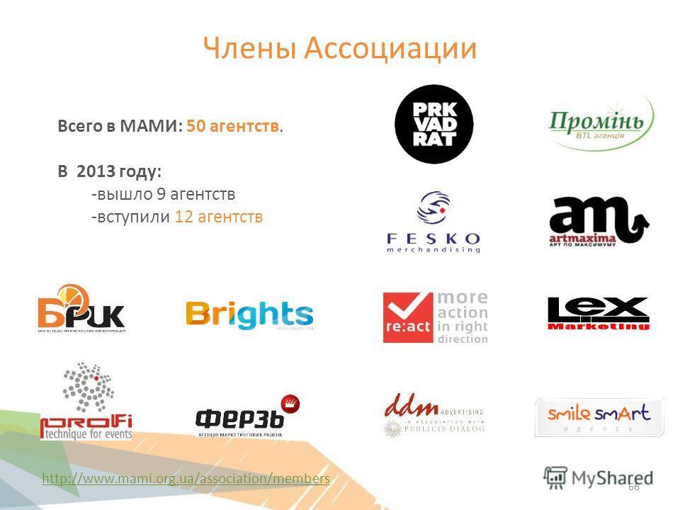 Члены Ассоциации Всего в МАМИ: 50 агентств. В 2013 году: -вышло 9 агентств -вступили 12 агентств 66 http://www.mami.org.ua/association/members