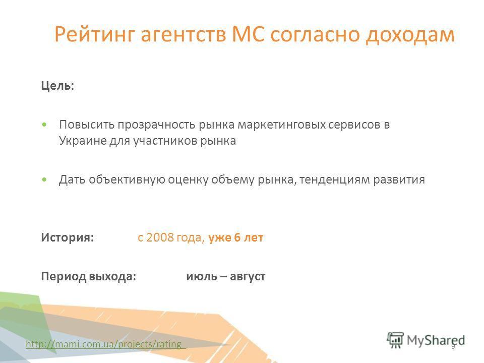 Рейтинг агентств МС согласно доходам http://mami.com.ua/projects/rating Цель: Повысить прозрачность рынка маркетинговых сервисов в Украине для участников рынка Дать объективную оценку объему рынка, тенденциям развития История: с 2008 года, уже 6 лет