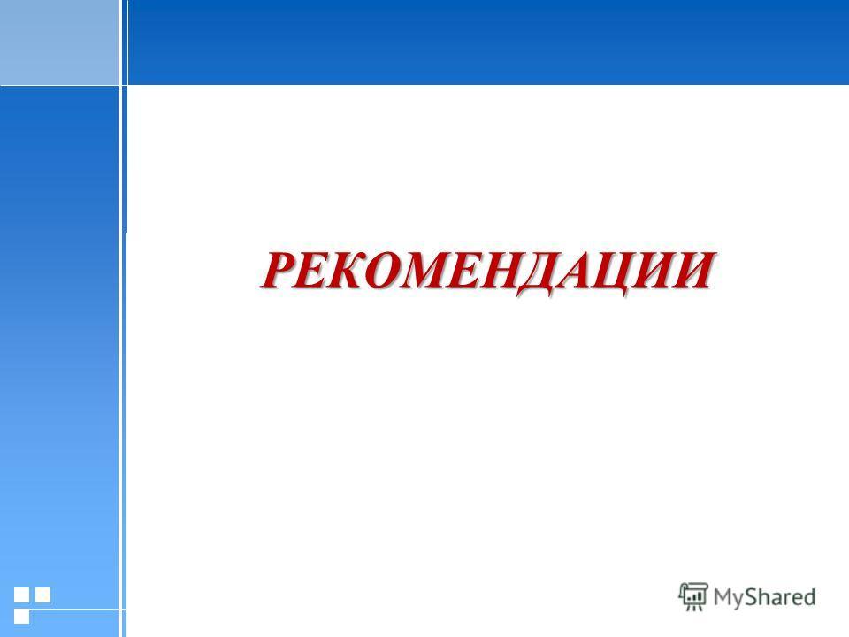 Стр. 6720.01.2006 Презентация РЕКОМЕНДАЦИИ