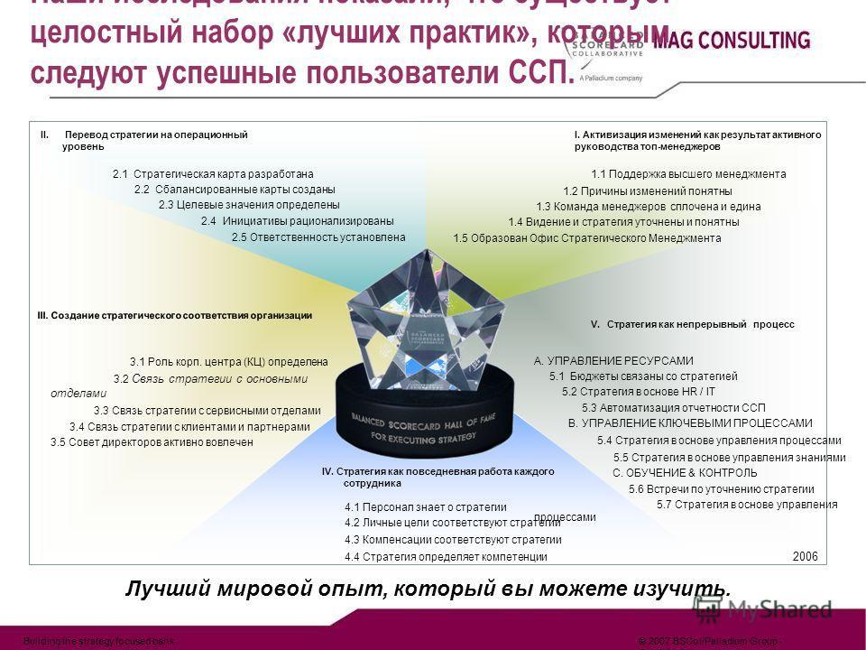 © 2007 BSCol/Palladium Group - Confidential Building the strategy focused bank 4.1 Персонал знает о стратегии 4.2 Личные цели соответствуют стратегии 4.3 Компенсации соответствуют стратегии 4.4 Стратегия определяет компетенции IV. Стратегия как повсе