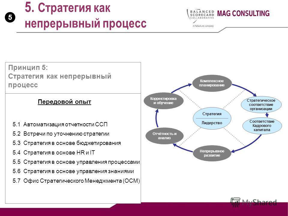 5. Стратегия как непрерывный процесс 5 Передовой опыт 5.1 Автоматизация отчетности ССП 5.2 Встречи по уточнению стратегии 5.3 Стратегия в основе бюджетирования 5.4 Стратегия в основе HR и IT 5.5 Стратегия в основе управления процессами 5.6 Стратегия