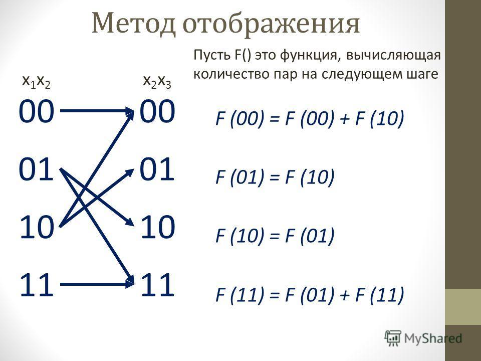 F (00) = F (00) + F (10) F (01) = F (10) F (10) = F (01) F (11) = F (01) + F (11) 00 01 10 11 00 01 10 11 x1x2x1x2 x2x3x2x3 Метод отображения Пусть F() это функция, вычисляющая количество пар на следующем шаге