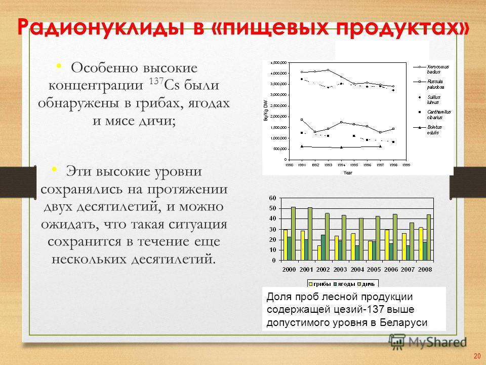 Радионуклиды в «пищевых продуктах» Особенно высокие концентрации 137 Cs были обнаружены в грибах, ягодах и мясе дичи; Эти высокие уровни сохранялись на протяжении двух десятилетий, и можно ожидать, что такая ситуация сохранится в течение еще нескольк