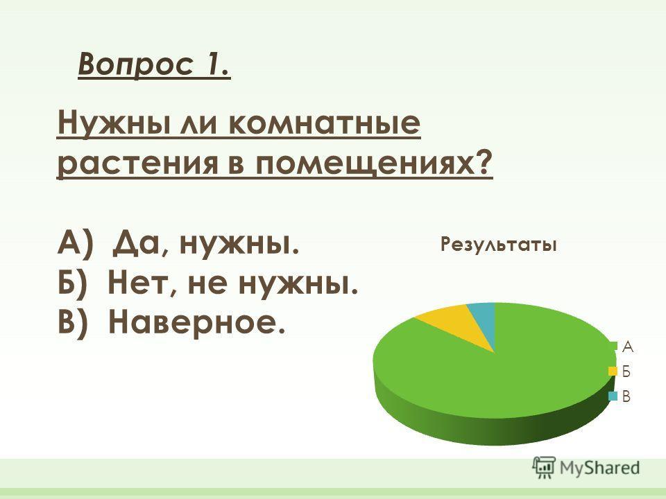 Вопрос 1. Нужны ли комнатные растения в помещениях? А) Да, нужны. Б) Нет, не нужны. В) Наверное.