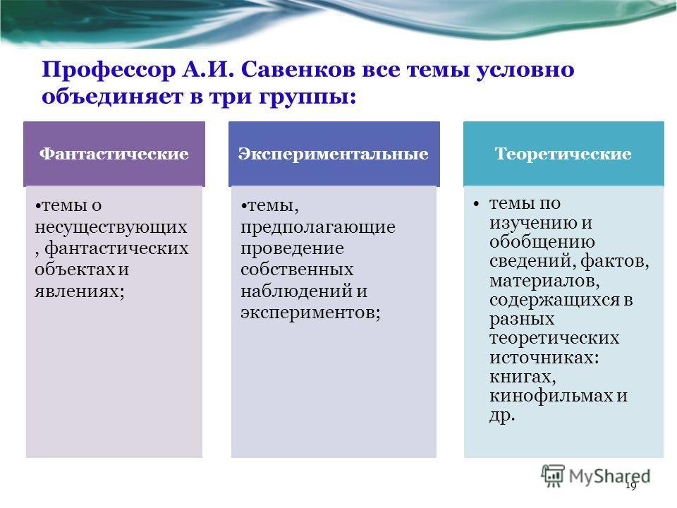 19 Профессор А.И. Савенков все темы условно объединяет в три группы: Фантастические темы о несуществующих, фантастических объектах и явлениях; Экспериментальные темы, предполагающие проведение собственных наблюдений и экспериментов; Теоретические тем