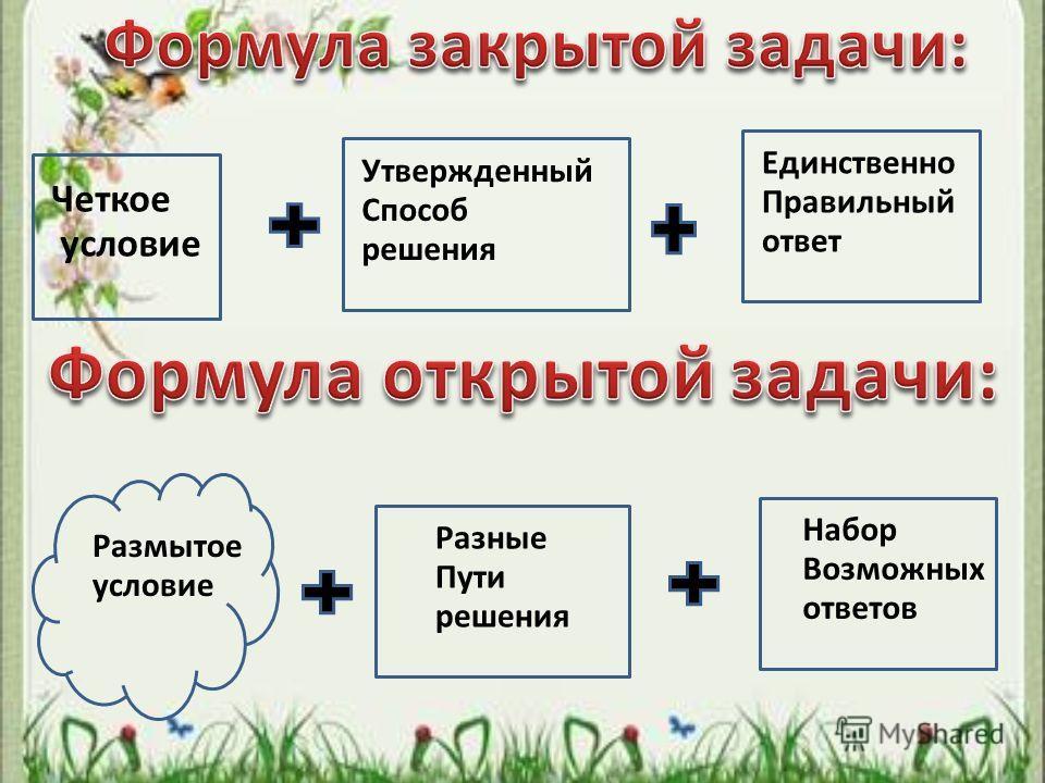 Четкое условие Утвержденный Способ решения Единственно Правильный ответ Размытое условие Разные Пути решения Набор Возможных ответов