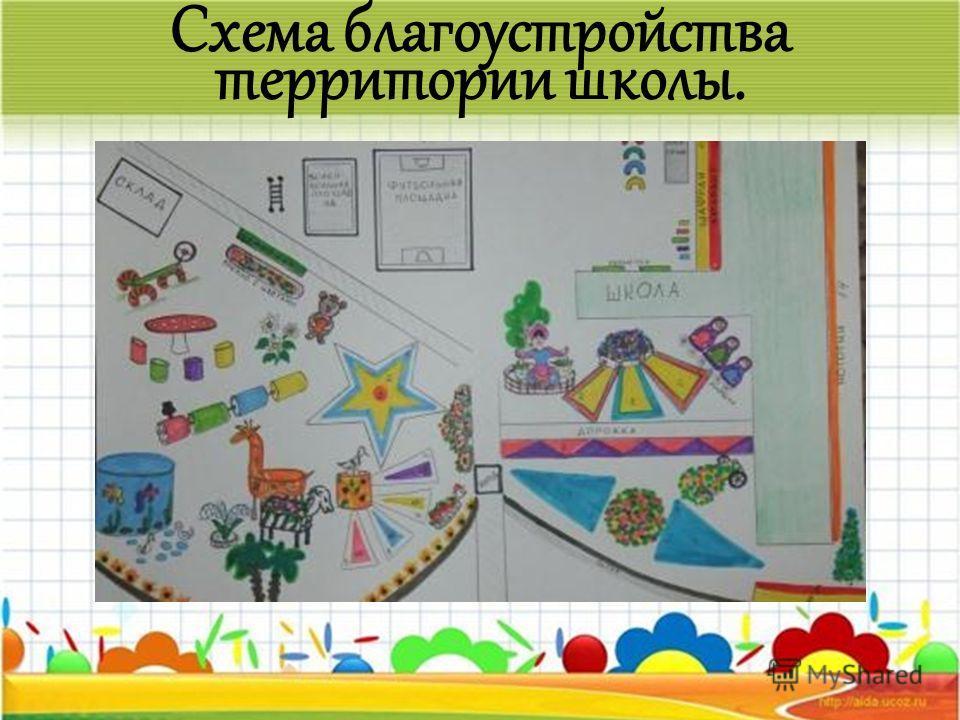 Схема благоустройства территории школы.