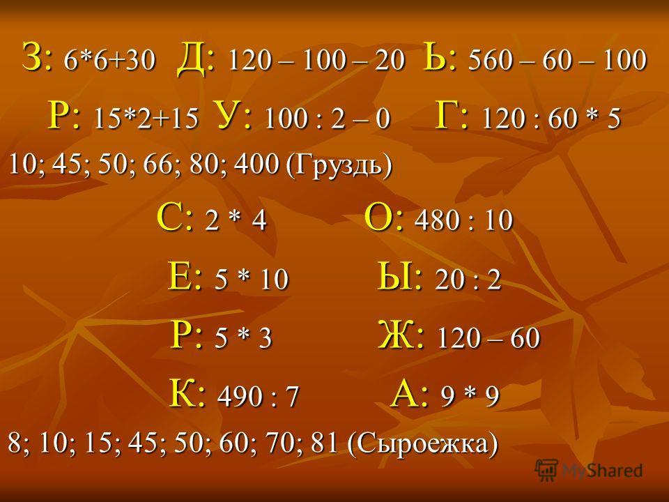 З: 6*6+30 Д: 120 – 100 – 20 Ь: 560 – 60 – 100 Р: 15*2+15 У: 100 : 2 – 0 Г: 120 : 60 * 5 10; 45; 50; 66; 80; 400 (Груздь) С: 2 * 4 О: 480 : 10 Е: 5 * 10 Ы: 20 : 2 Р: 5 * 3 Ж: 120 – 60 Р: 5 * 3 Ж: 120 – 60 К: 490 : 7 А: 9 * 9 8; 10; 15; 45; 50; 60; 70;