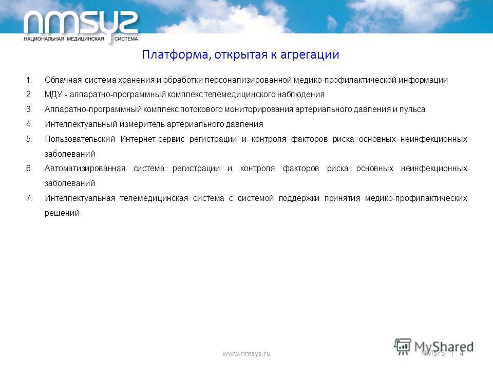 Платформа, открытая к агрегации www.nmsys.ru 1. Облачная система хранения и обработки персонализированной медико-профилактической информации 2. МДУ - аппаратно-программный комплекс телемедицинского наблюдения 3.Аппаратно-программный комплекс потоково