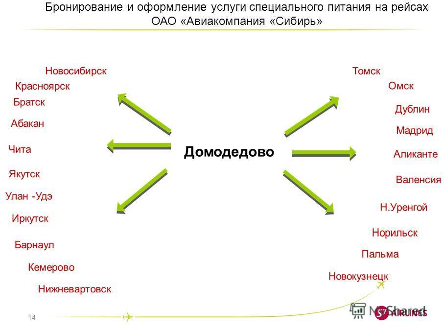 14 Бронирование и оформление услуги специального питания на рейсах ОАО «Авиакомпания «Сибирь»