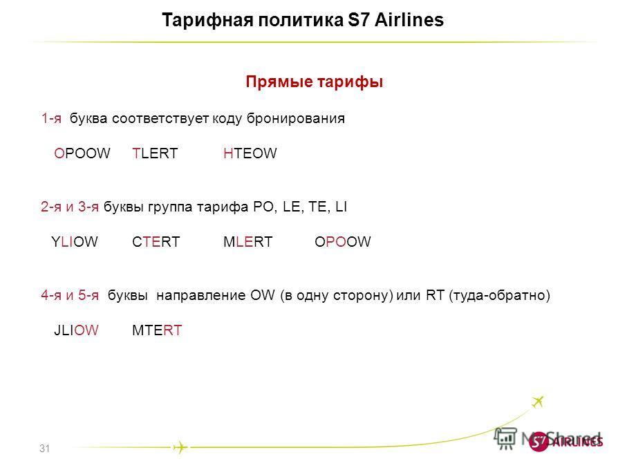 31 Тарифная политика S7 Airlines Прямые тарифы 1-я буква соответствует коду бронирования OPOOWTLERTHTEOW 2-я и 3-я буквы группа тарифа PO, LE, TE, LI YLIOWСTERTMLERTOPOOW 4-я и 5-я буквы направление OW (в одну сторону) или RT (туда-обратно) JLIOWМTER