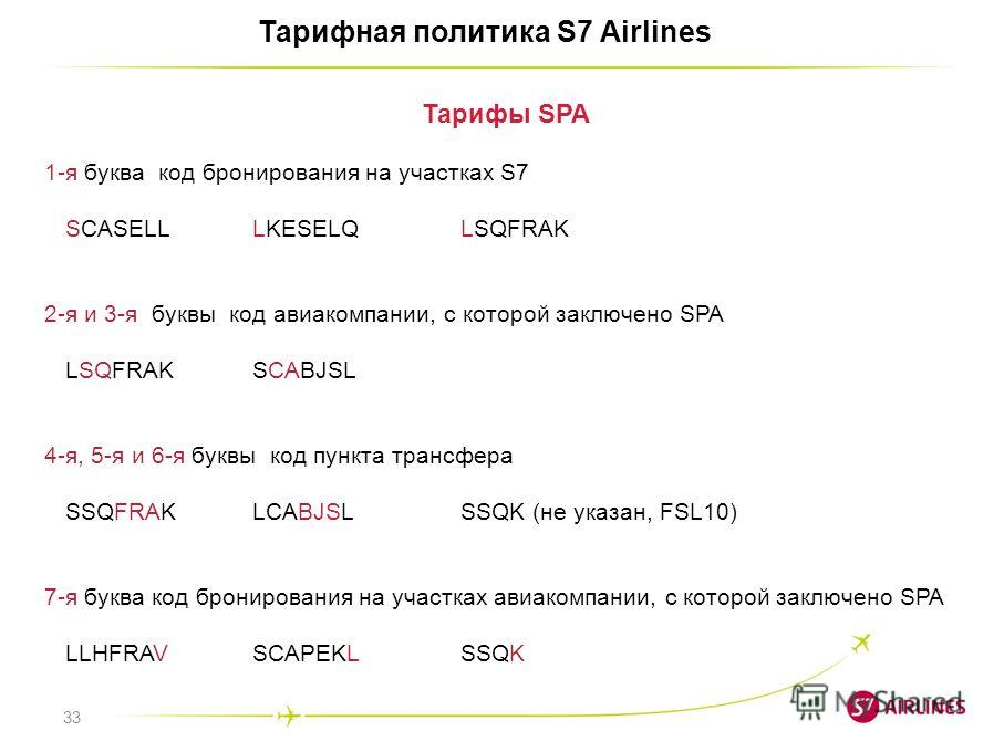 33 Тарифная политика S7 Airlines Тарифы SPA 1-я буква код бронирования на участках S7 SCASELLLKESELQLSQFRAK 2-я и 3-я буквы код авиакомпании, с которой заключено SPA LSQFRAK SCABJSL 4-я, 5-я и 6-я буквы код пункта трансфера SSQFRAK LCABJSLSSQK (не ук