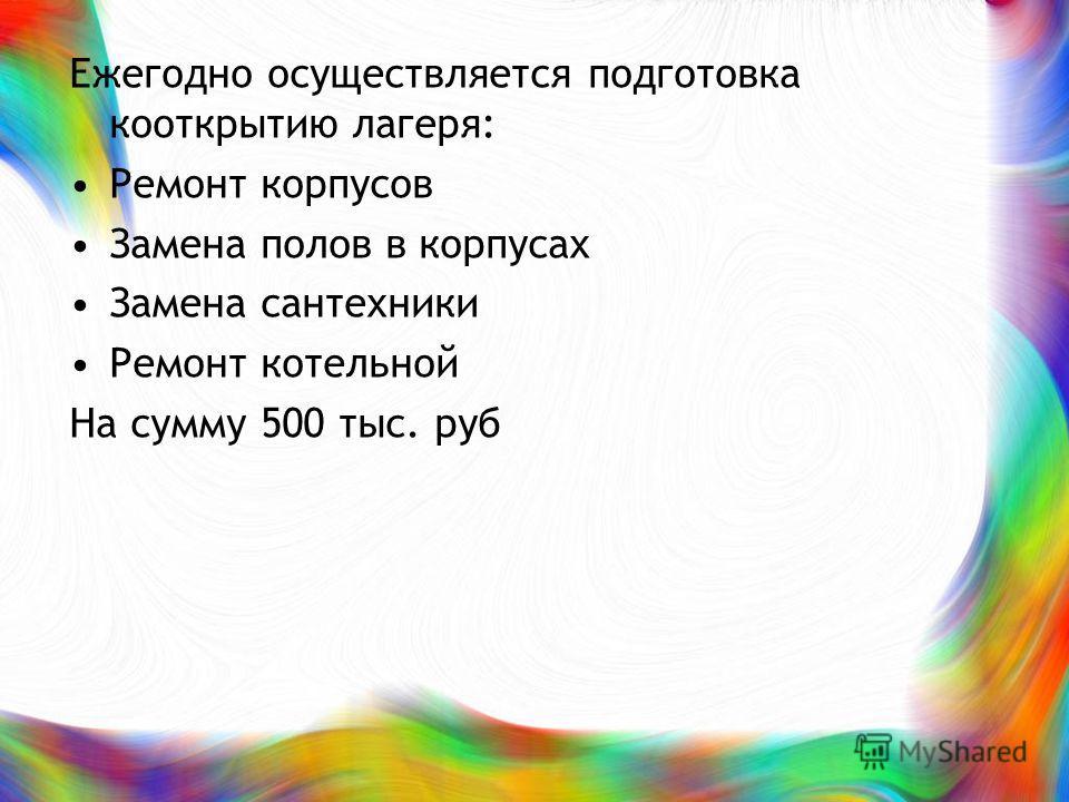 Ежегодно осуществляется подготовка ко открытию лагеря: Ремонт корпусов Замена полов в корпусах Замена сантехники Ремонт котельной На сумму 500 тыс. руб