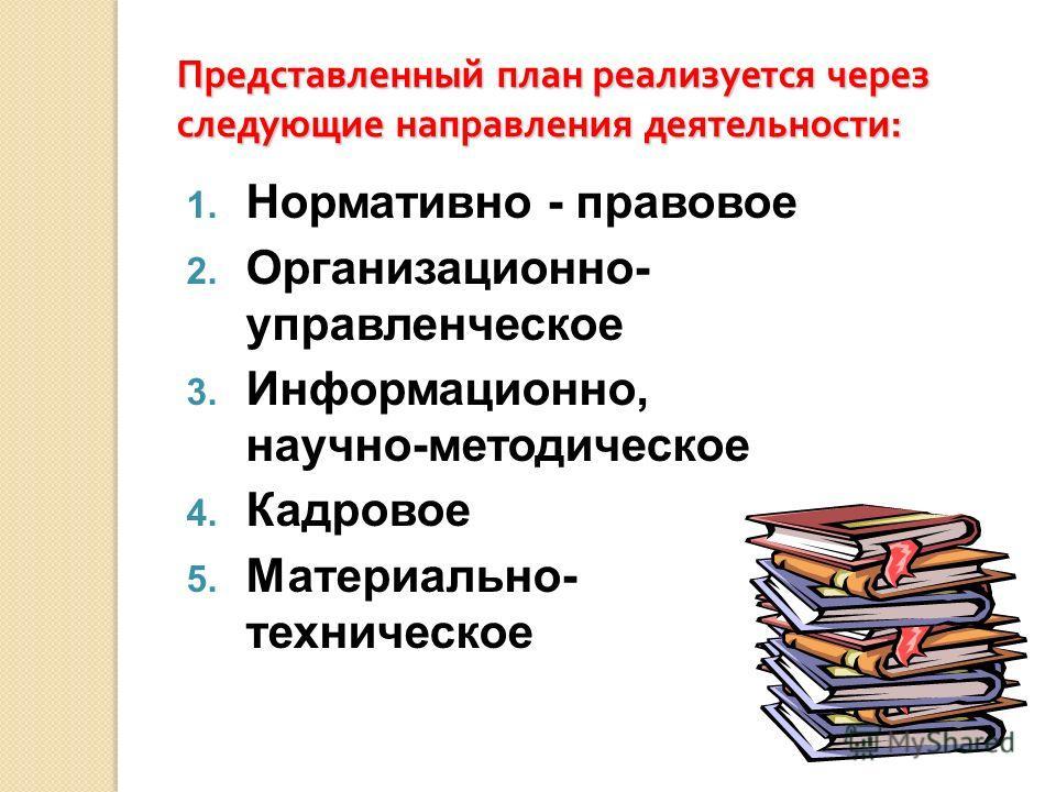 Представленный план реализуется через следующие направления деятельности : 1. Нормативно - правовое 2. Организационно- управленческое 3. Информационно, научно-методическое 4. Кадровое 5. Материально- техническое