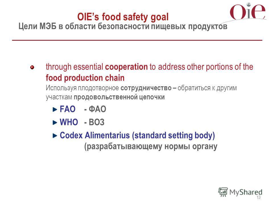 13 OIEs food safety goal Цели МЭБ в области безопасности пищевых продуктов through essential cooperation to address other portions of the food production chain Используя плодотворное сотрудничество – обратиться к другим участкам продовольственной цеп