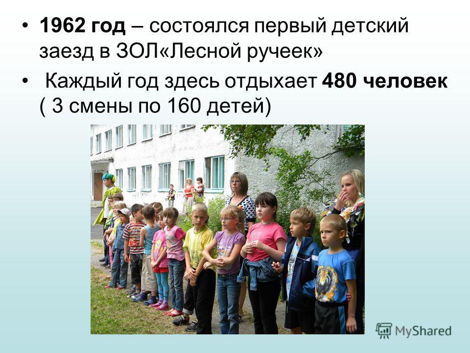 1962 год – состоялся первый детский заезд в ЗОЛ«Лесной ручеек» Каждый год здесь отдыхает 480 человек ( 3 смены по 160 детей)