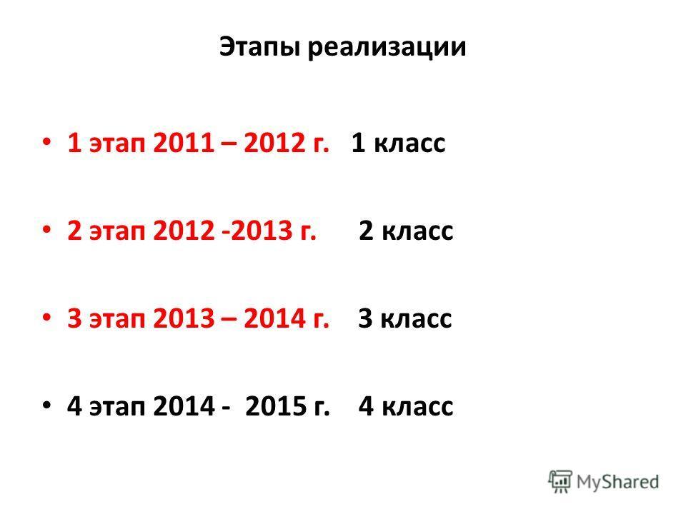 Этапы реализации 1 этап 2011 – 2012 г. 1 класс 2 этап 2012 -2013 г. 2 класс 3 этап 2013 – 2014 г. 3 класс 4 этап 2014 - 2015 г. 4 класс