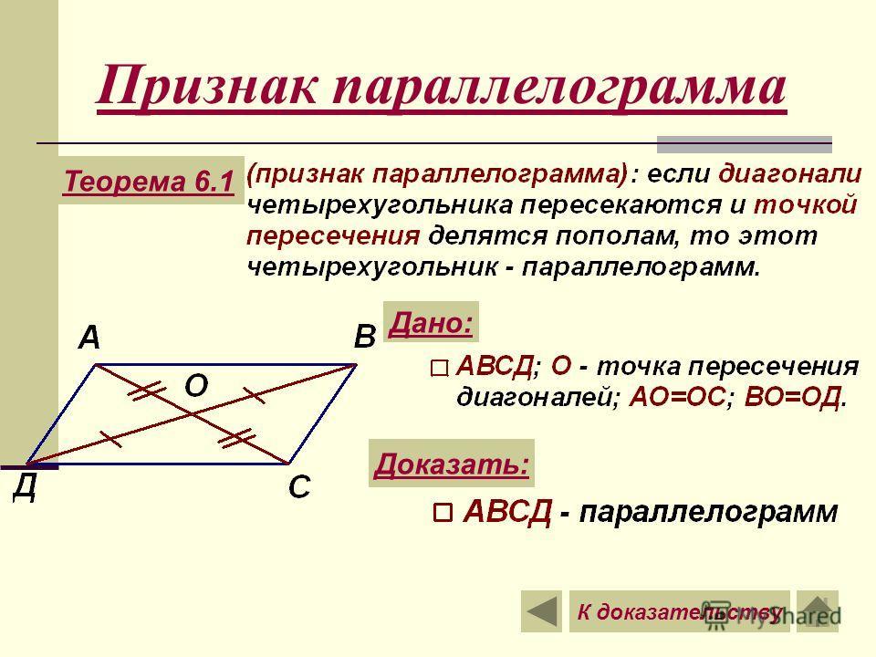 Признак параллелограмма Теорема 6.1 Дано: Доказать: К доказательству