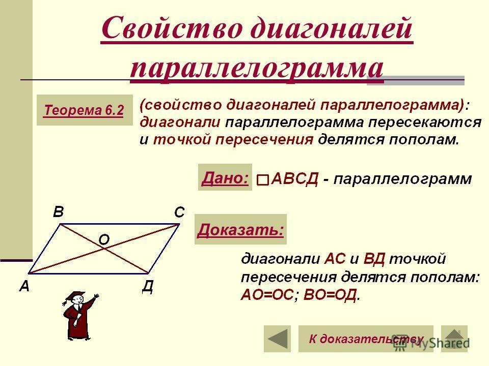 Свойство диагоналей параллелограмма Теорема 6.2 Дано: Доказать: К доказательству