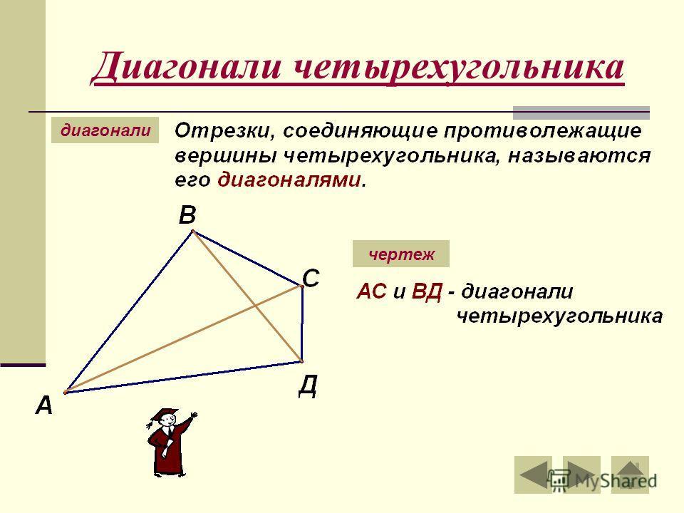 Диагонали четырехугольника диагонали чертеж