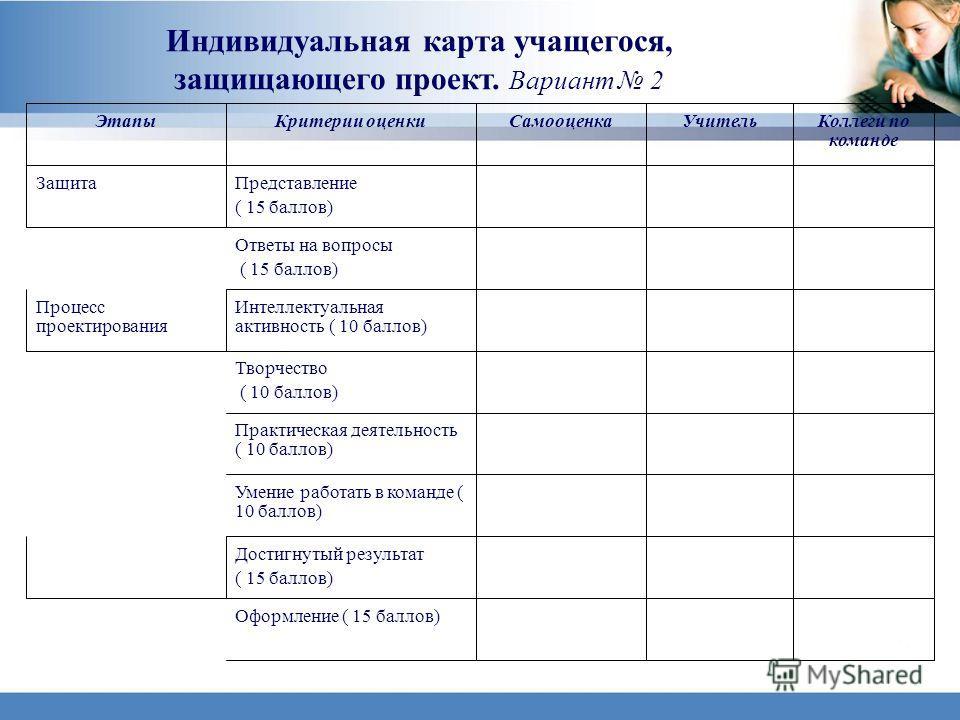 37 Индивидуальная карта учащегося, защищающего проект. Вариант 2