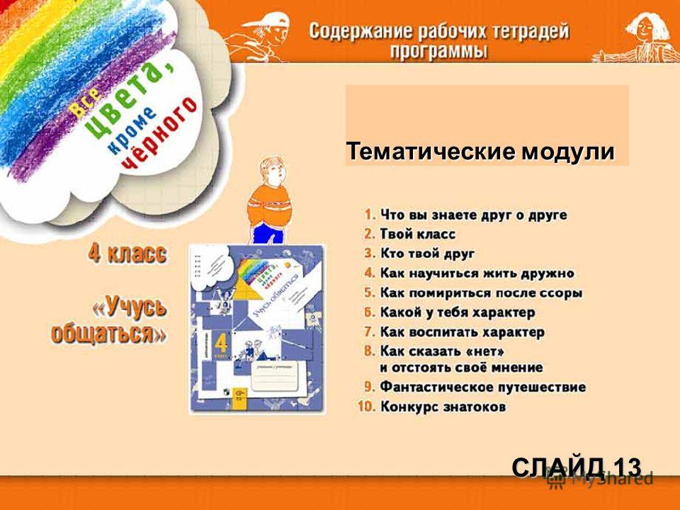 Тематические модули СЛАЙД 13