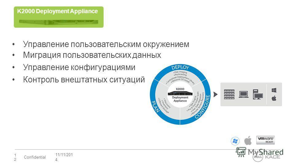 12 Confidential 11/11/2014 K2000 Deployment Appliance Управление пользовательским окружением Миграция пользовательских данных Управление конфигурациями Контроль внештатных ситуаций