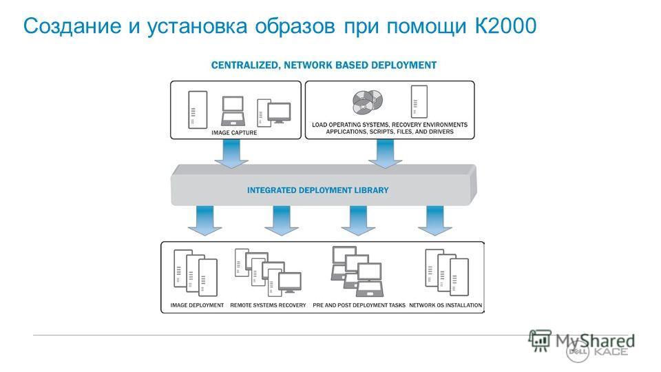 Создание и установка образов при помощи К2000