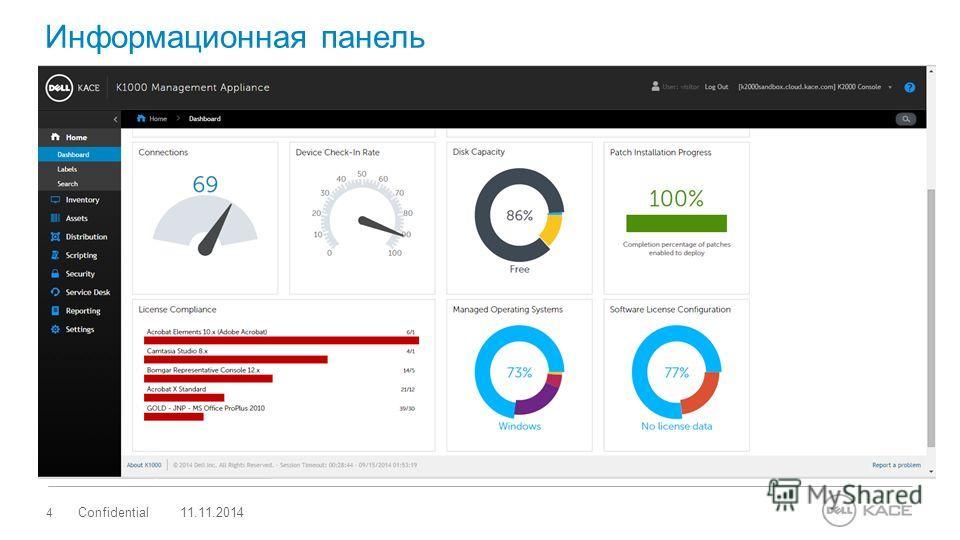 4 Confidential Информационная панель 11.11.2014