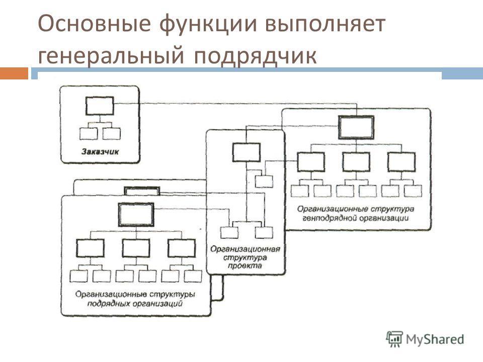 Основные функции выполняет генеральный подрядчик