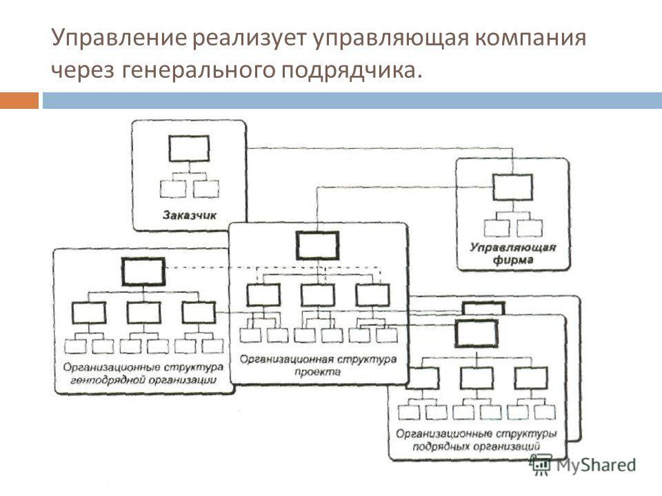 Управление реализует управляющая компания через генерального подрядчика.