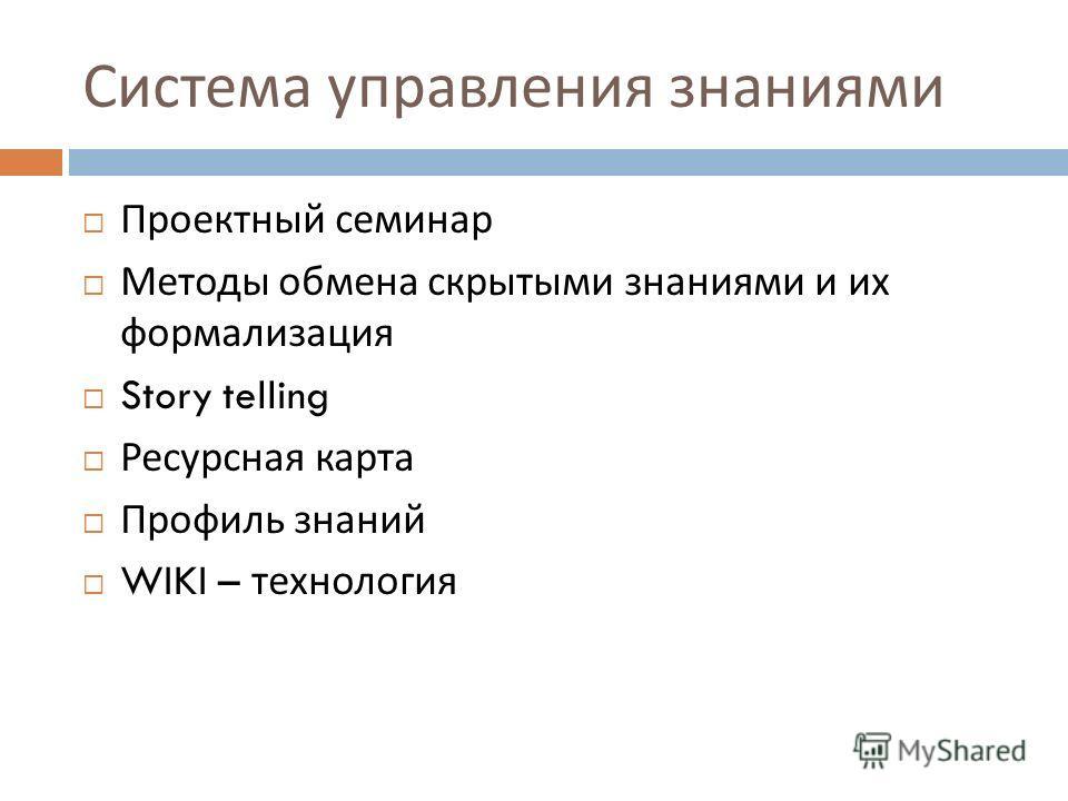 Система управления знаниями Проектный семинар Методы обмена скрытыми знаниями и их формализация Story telling Ресурсная карта Профиль знаний WIKI – технология