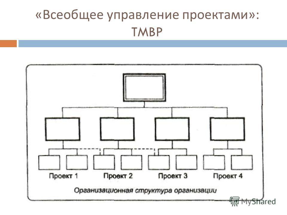 « Всеобщее управление проектами »: TMBP