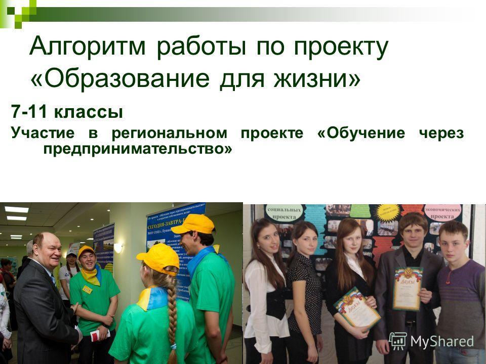 Алгоритм работы по проекту «Образование для жизни» 7-11 классы Участие в региональном проекте «Обучение через предпринимательство»