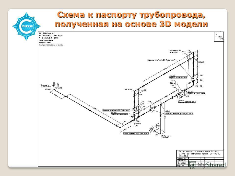 Схема к паспорту трубопровода, полученная на основе 3D модели