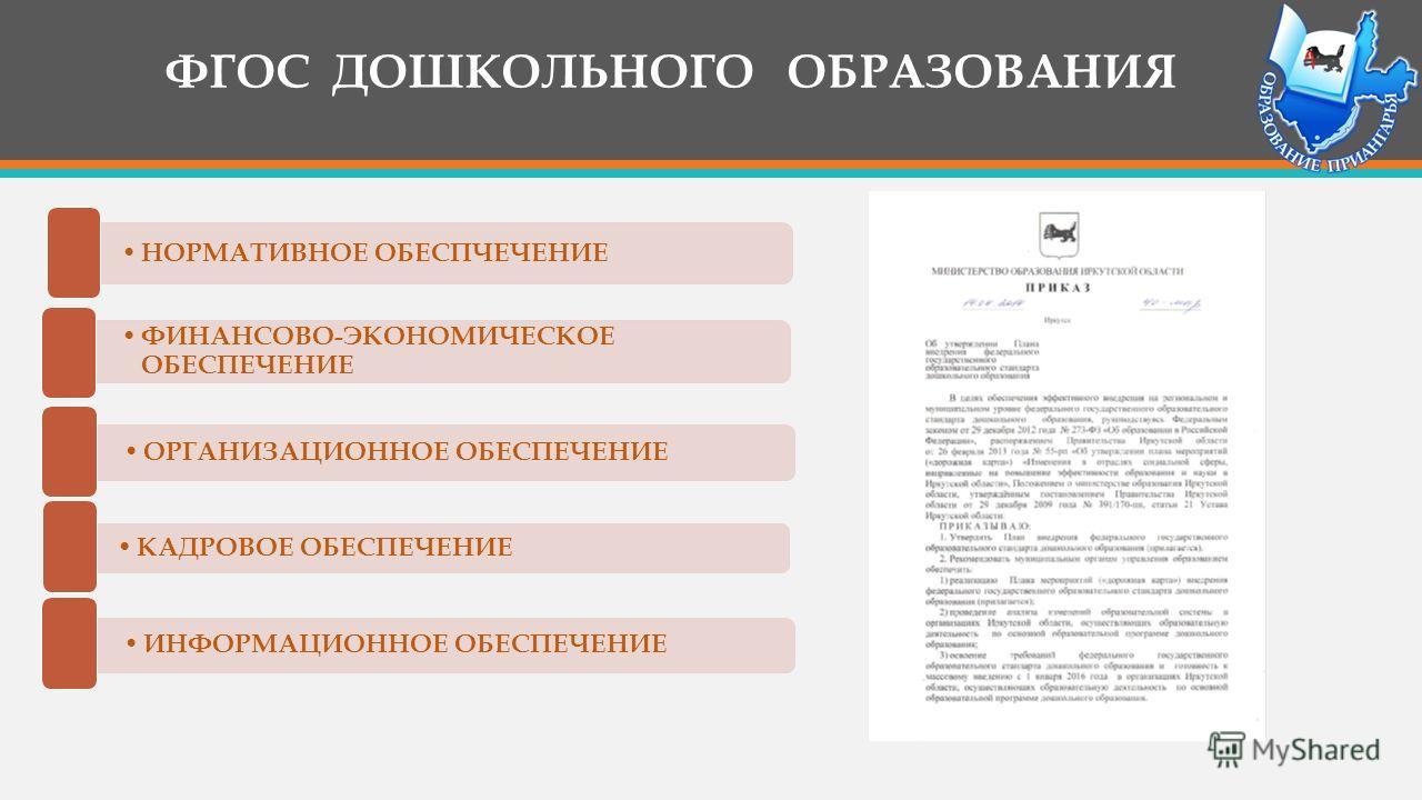 ФГОС ДОШКОЛЬНОГО ОБРАЗОВАНИЯ НОРМАТИВНОЕ ОБЕСПЧЕЧЕНИЕ ФИНАНСОВО-ЭКОНОМИЧЕСКОЕ ОБЕСПЕЧЕНИЕ ОРГАНИЗАЦИОННОЕ ОБЕСПЕЧЕНИЕ КАДРОВОЕ ОБЕСПЕЧЕНИЕ ИНФОРМАЦИОННОЕ ОБЕСПЕЧЕНИЕ