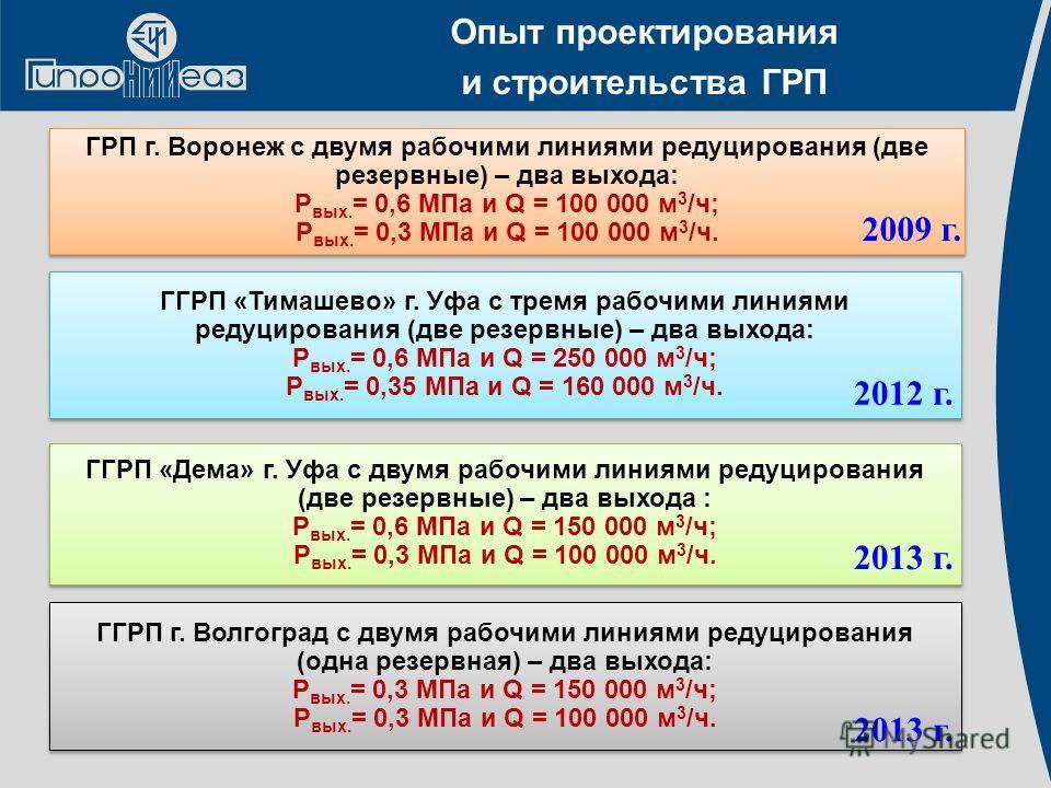 ГРП г. Воронеж с двумя рабочими линиями редуцирования (две резервные) – два выхода: Р вых. = 0,6 МПа и Q = 100 000 м 3 /ч; Р вых. = 0,3 МПа и Q = 100 000 м 3 /ч. ГРП г. Воронеж с двумя рабочими линиями редуцирования (две резервные) – два выхода: Р вы