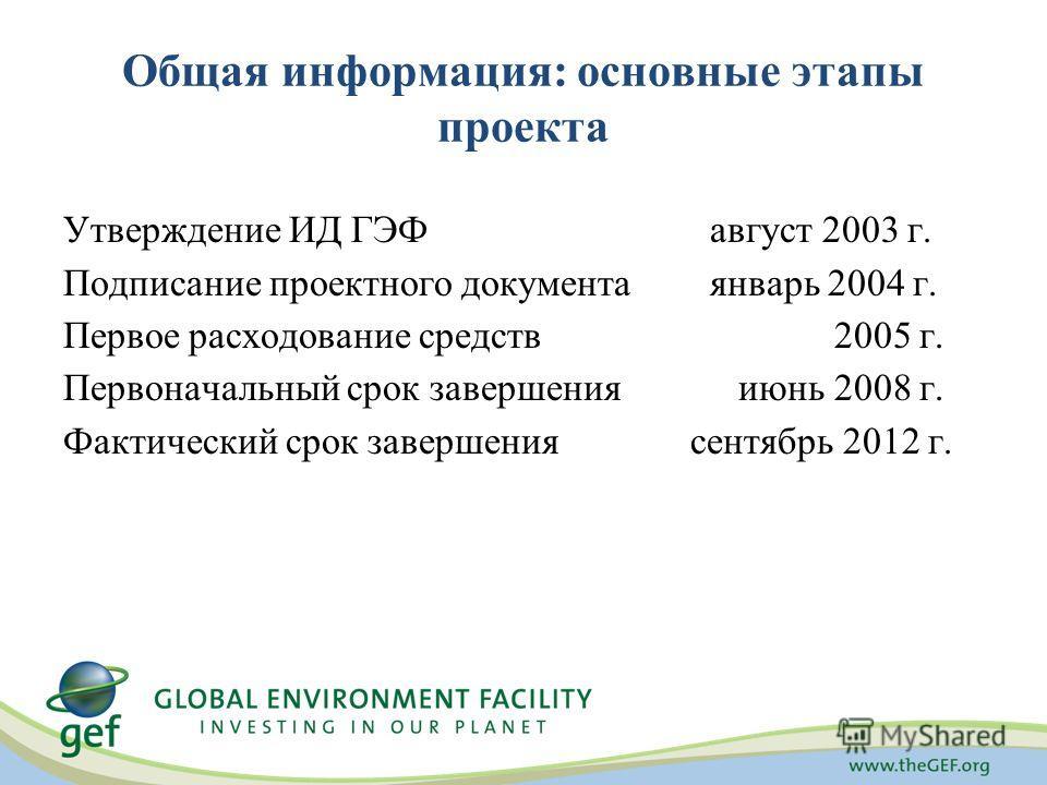 Общая информация: основные этапы проекта Утверждение ИД ГЭФ август 2003 г. Подписание проектного документа январь 2004 г. Первое расходование средств 2005 г. Первоначальный срок завершения июнь 2008 г. Фактический срок завершения сентябрь 2012 г.