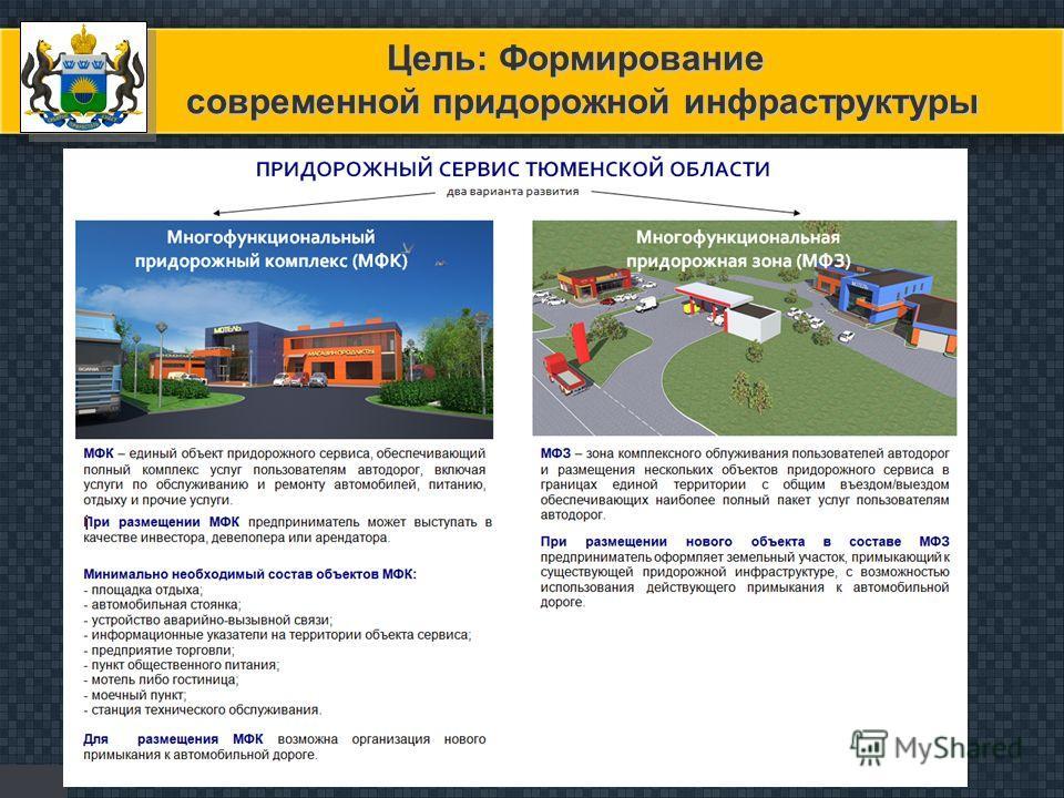 Цель: Формирование современной придорожной инфраструктуры